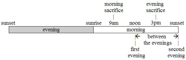 Hebrew Calendar 3