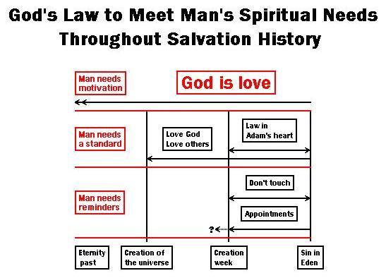 Gods_law_10