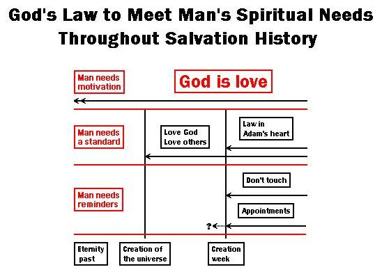 Gods_law_9