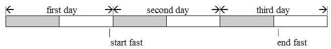 Hebrew Calendar 1