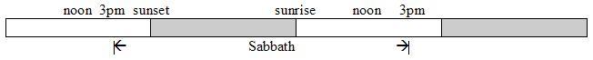 Hebrew Calendar 6