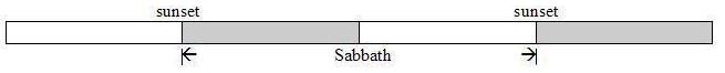 Hebrew Calendar 7