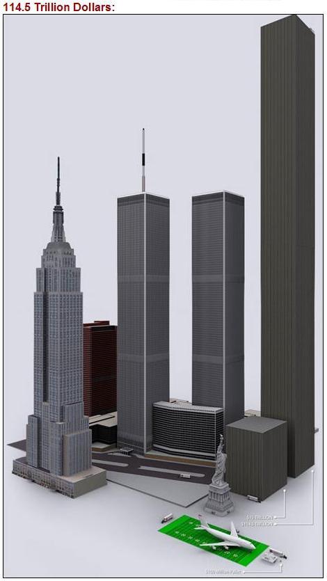 US $114 trillion