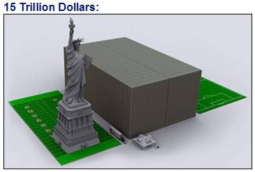 US $15 trillion