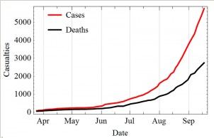 ebola-trend