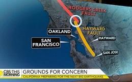 California Quake