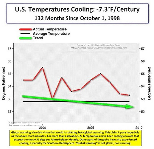 temperatures-cooling