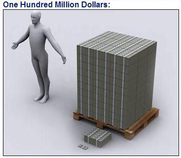 US $100 million